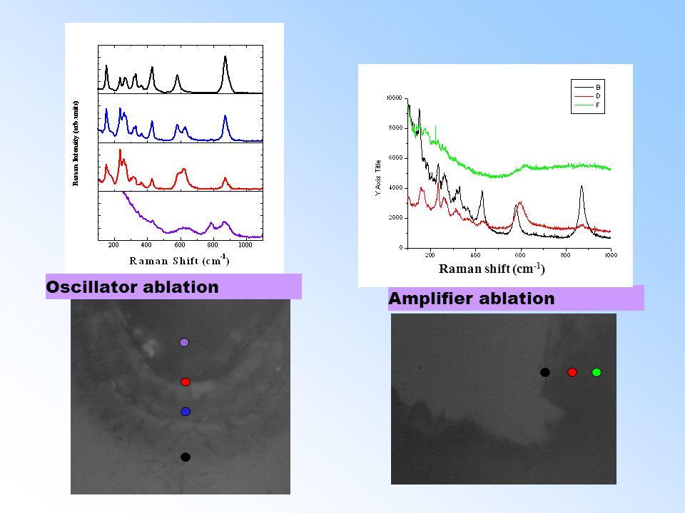 Oscillator ablation Amplifier ablation Raman shift (cm -1 )