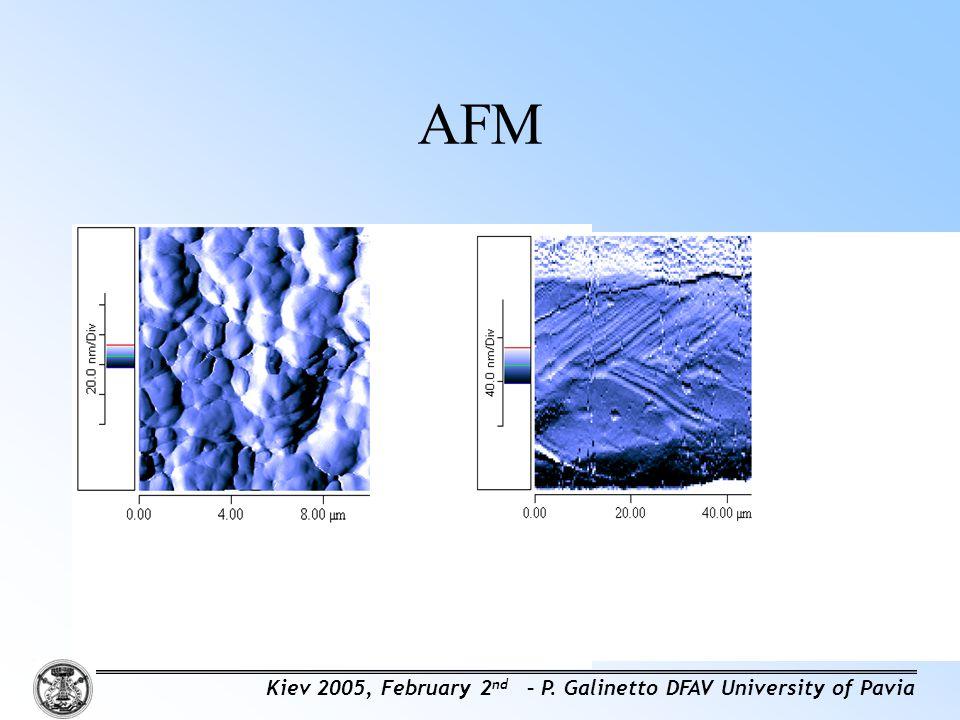 AFM Kiev 2005, February 2 nd – P. Galinetto DFAV University of Pavia