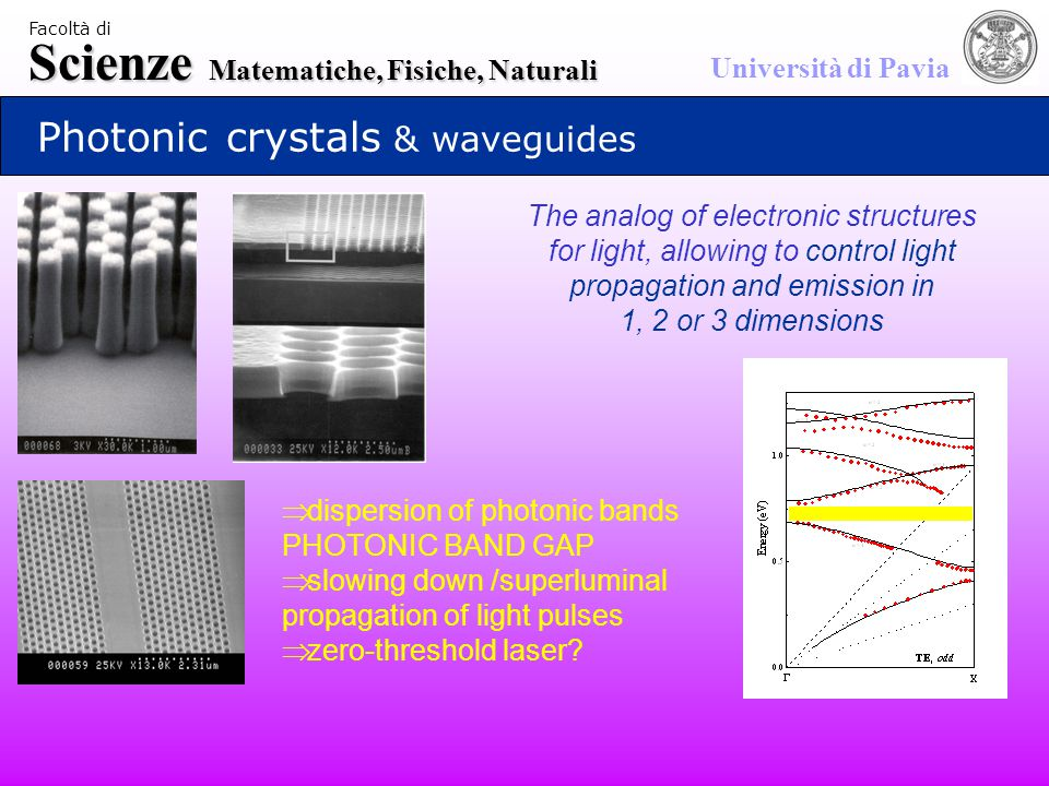 Scienze Matematiche, Fisiche, Naturali Università di Pavia Facoltà di Photonic crystals & waveguides The analog of electronic structures for light, allowing to control light propagation and emission in 1, 2 or 3 dimensions  dispersion of photonic bands PHOTONIC BAND GAP  slowing down /superluminal propagation of light pulses  zero-threshold laser?