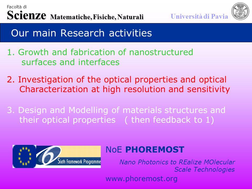 Scienze Matematiche, Fisiche, Naturali Università di Pavia Facoltà di Our main Research activities 1.