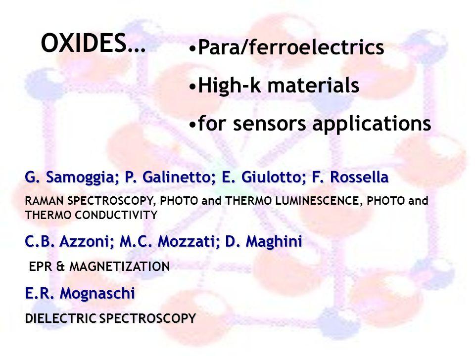 G. Samoggia; P. Galinetto; E. Giulotto; F. Rossella RAMAN SPECTROSCOPY, PHOTO and THERMO LUMINESCENCE, PHOTO and THERMO CONDUCTIVITY C.B. Azzoni; M.C.