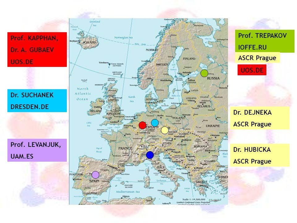 Prof. KAPPHAN, Dr. A. GUBAEV UOS.DE Prof. LEVANJUK, UAM.ES Dr. SUCHANEK DRESDEN.DE Dr. DEJNEKA ASCR Prague Dr. HUBICKA ASCR Prague Prof. TREPAKOV IOFF
