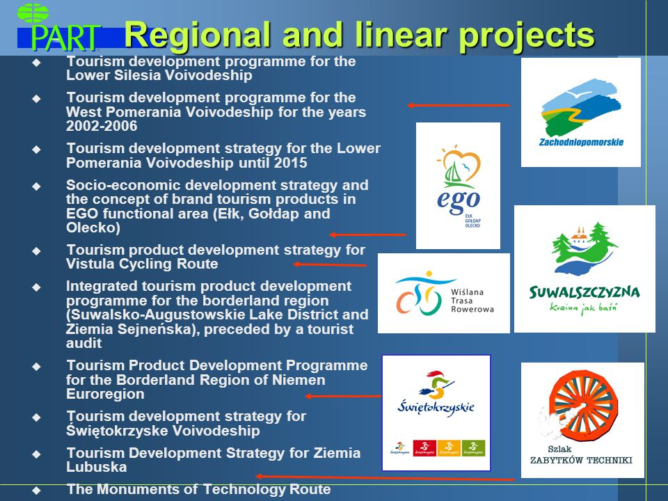 Regional and linear projects  Tourism development programme for the Lower Silesia Voivodeship  Tourism development programme for the West Pomerania Voivodeship for the years 2002-2006  Tourism development strategy for the Lower Pomerania Voivodeship until 2015  Socio-economic development strategy and the concept of brand tourism products in EGO functional area (Ełk, Gołdap and Olecko)  Tourism product development strategy for Vistula Cycling Route  Integrated tourism product development programme for the borderland region (Suwalsko-Augustowskie Lake District and Ziemia Sejneńska), preceded by a tourist audit  Tourism Product Development Programme for the Borderland Region of Niemen Euroregion  Tourism development strategy for Świętokrzyske Voivodeship  Tourism Development Strategy for Ziemia Lubuska  The Monuments of Technology Route
