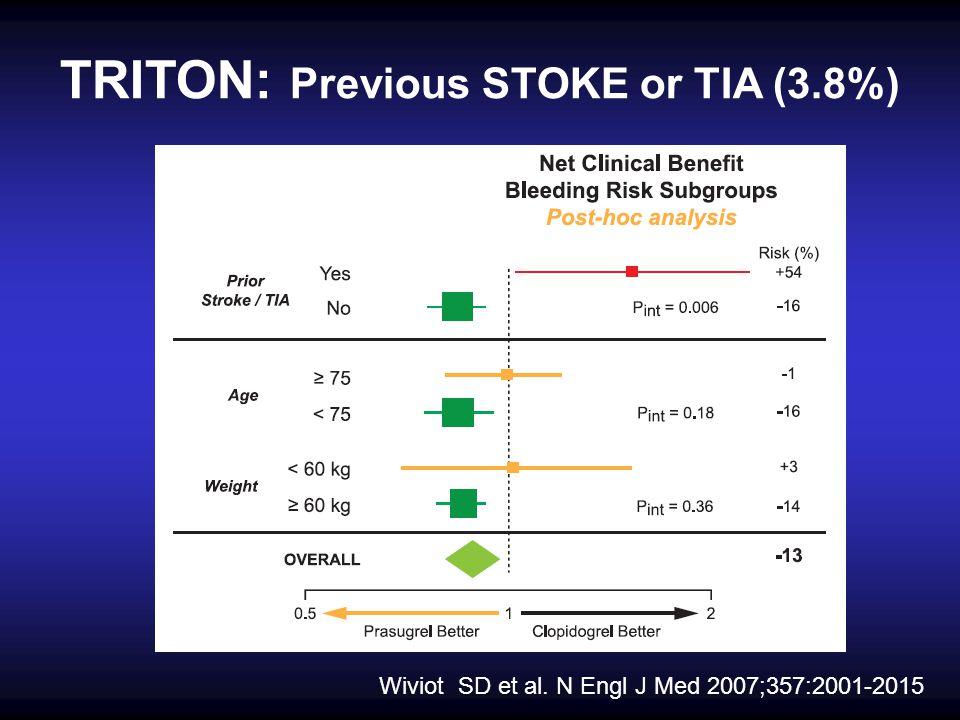 TRITON: Previous STOKE or TIA (3.8%) Wiviot SD et al. N Engl J Med 2007;357:2001-2015