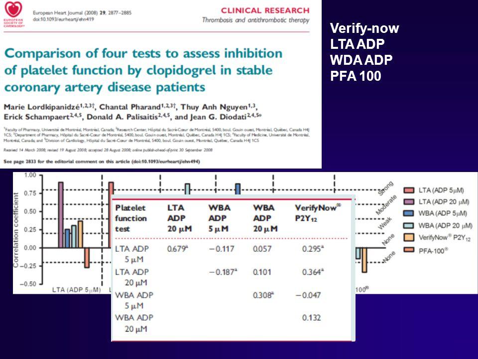 Verify-now LTA ADP WDA ADP PFA 100