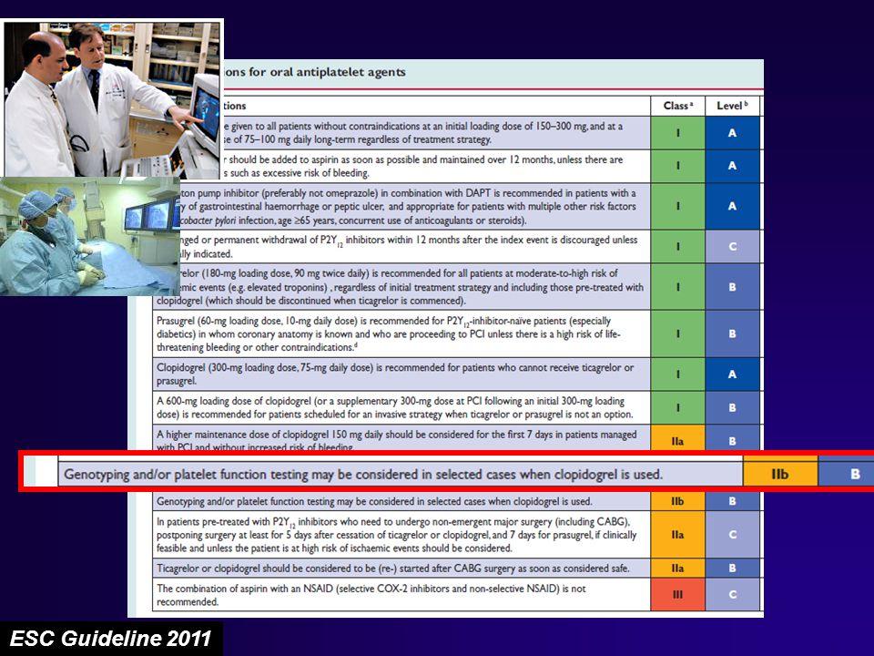 ESC Guideline 2011