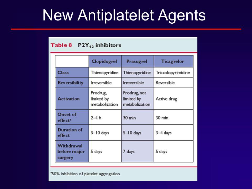 New Antiplatelet Agents