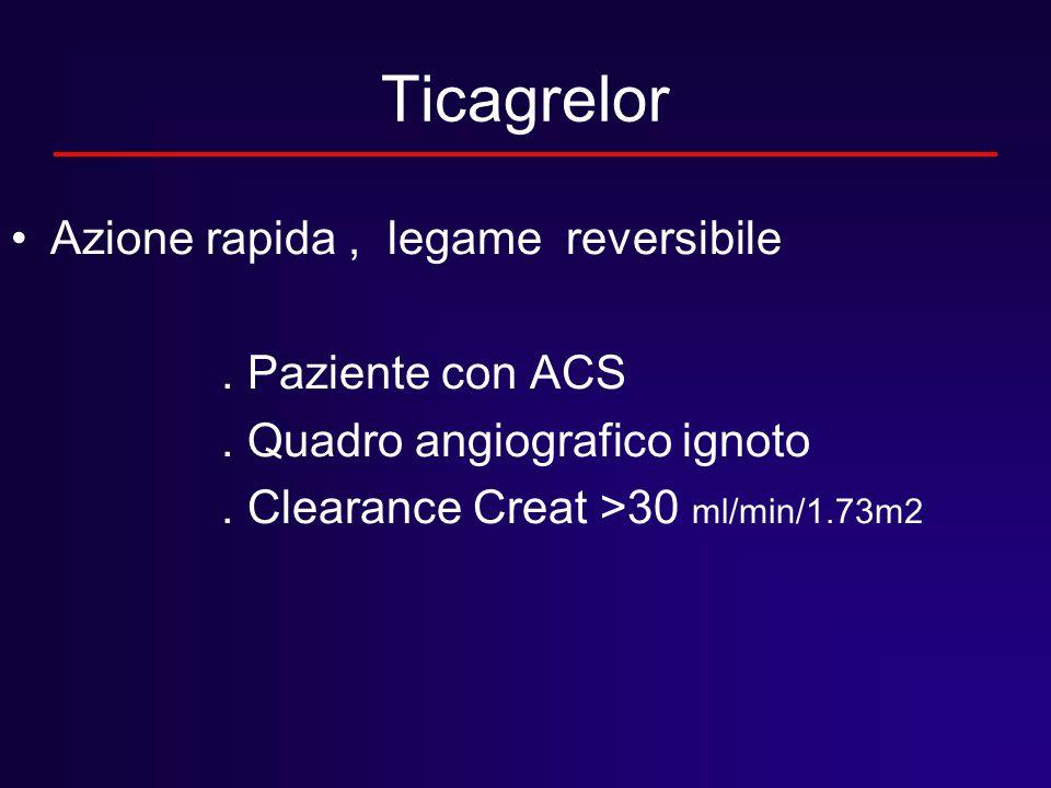 Ticagrelor Azione rapida, legame reversibile. Paziente con ACS. Quadro angiografico ignoto. Clearance Creat >30 ml/min/1.73m2