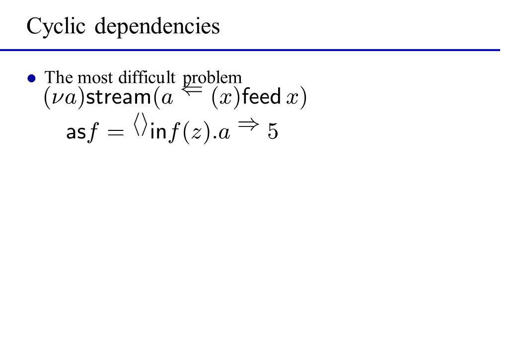 Cyclic dependencies l The most difficult problem ( ºa ) s t ream ( a ( ( x ) f ee d x ) as f = hi i n f ( z ) : a ) 5