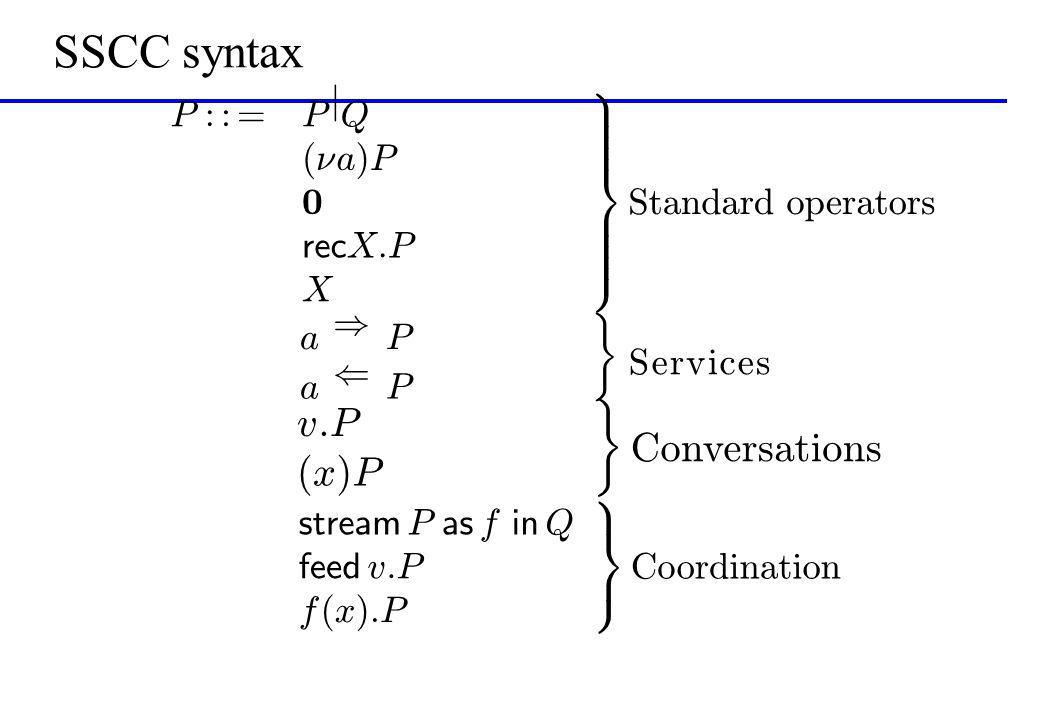 SSCC syntax s t ream P as f i n Q f ee d v : P f ( x ) : P 9 = ; C oor d i na t i on P :: = P j Q ( ºa ) P 0 rec X : P X 9 > > > > = > > > > ; S t an d ar d opera t ors a ) P a ( P ¾ S erv i ces v : P ( x ) P ¾ C onversa t i ons