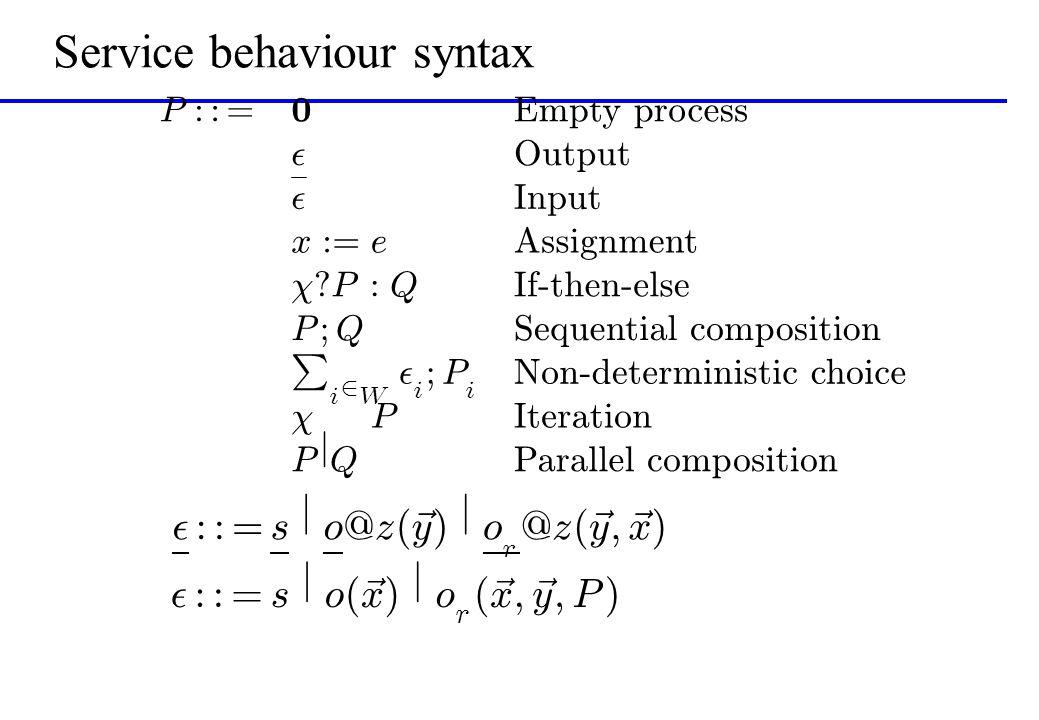 Service behaviour syntax ²:: = s j o ( ~ x ) j o r ( ~ x ; ~ y ; P ) ²:: = s j o @ z ( ~ y ) j o r @ z ( ~ y ; ~ x )
