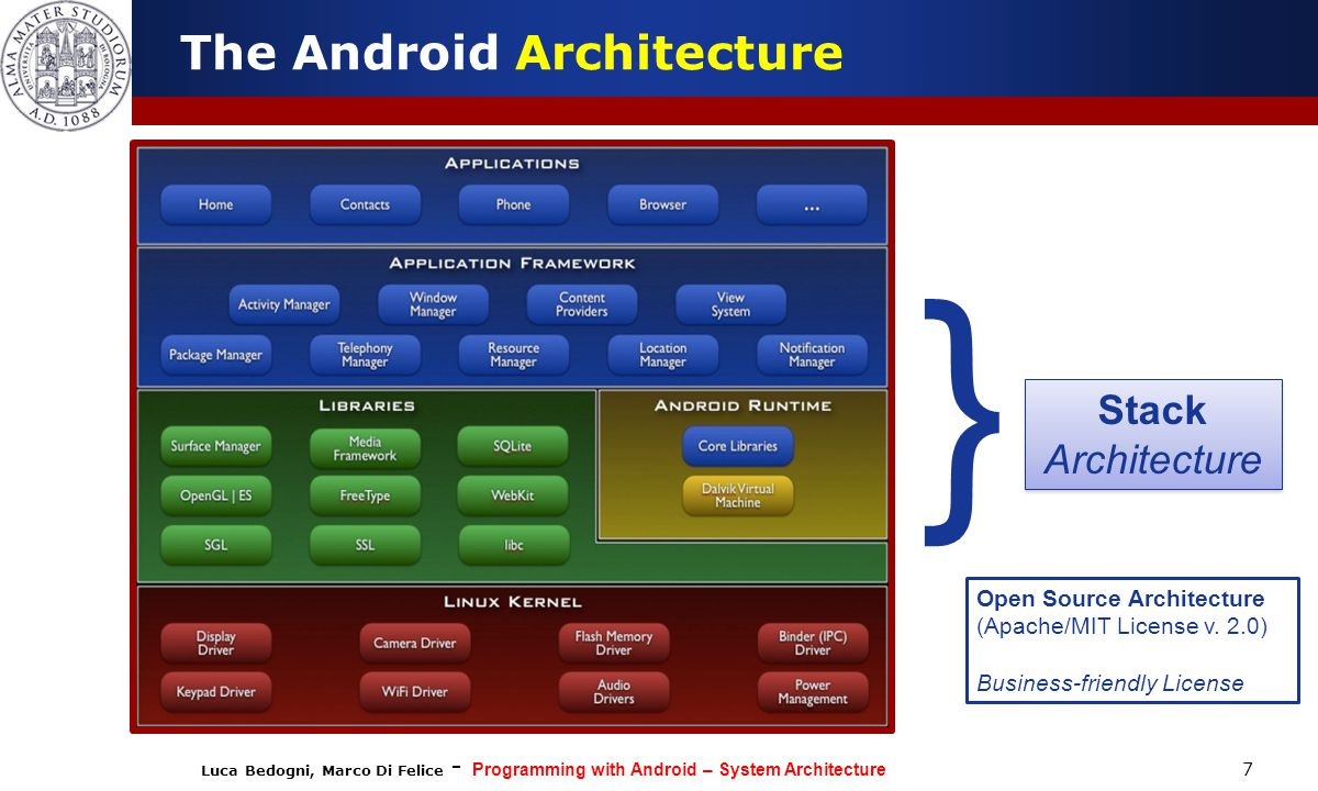 Luca Bedogni, Marco Di Felice - Programming with Android – System Architecture 7 The Android Architecture } Stack Architecture Stack Architecture Open