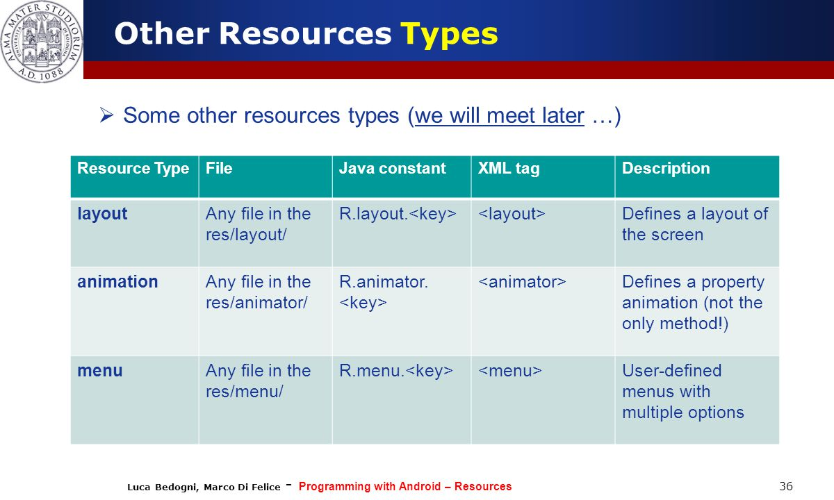 Luca Bedogni, Marco Di Felice - Programming with Android – Resources 36 Other Resources Types Resource TypeFileJava constantXML tagDescription layoutA