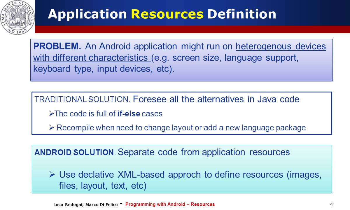 Luca Bedogni, Marco Di Felice - Programming with Android – Resources 4 Application Resources Definition PROBLEM.