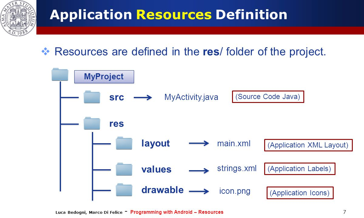 Luca Bedogni, Marco Di Felice - Programming with Android – Resources 18 Resources Types: string and array Resource TypeFileJava constantXML tagDescription stringAny file in the res/values/ R.string.