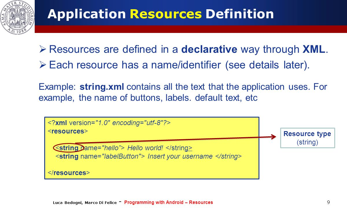Luca Bedogni, Marco Di Felice - Programming with Android – Resources 20 // Access the string value final String hello=getResources().getString(R.string.app_title); // Access the string-array values final string[] nameS=getResources().getStringArray (R.array.nameArray); // Access the integer-array values final int[] val=getResources().getIntArray(R.array.valArray); Resources Types: string and array MYFILE.JAVA