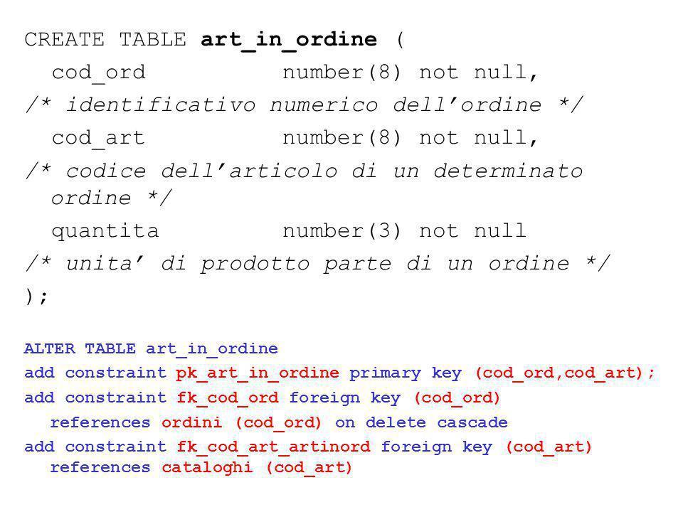 ALTER TABLE art_in_ordine add constraint pk_art_in_ordine primary key (cod_ord,cod_art); add constraint fk_cod_ord foreign key (cod_ord) references ordini (cod_ord) on delete cascade add constraint fk_cod_art_artinord foreign key (cod_art) references cataloghi (cod_art) Nome del vincolo La colonna cod_art di cataloghi deve essere necessariamente chiave primaria di cataloghi Colonne su cui il vincolo è definito