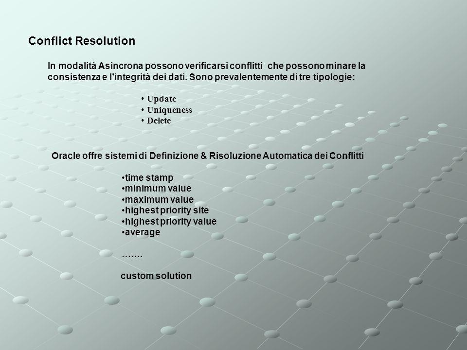 Conflict Resolution In modalità Asincrona possono verificarsi conflitti che possono minare la consistenza e l'integrità dei dati. Sono prevalentemente