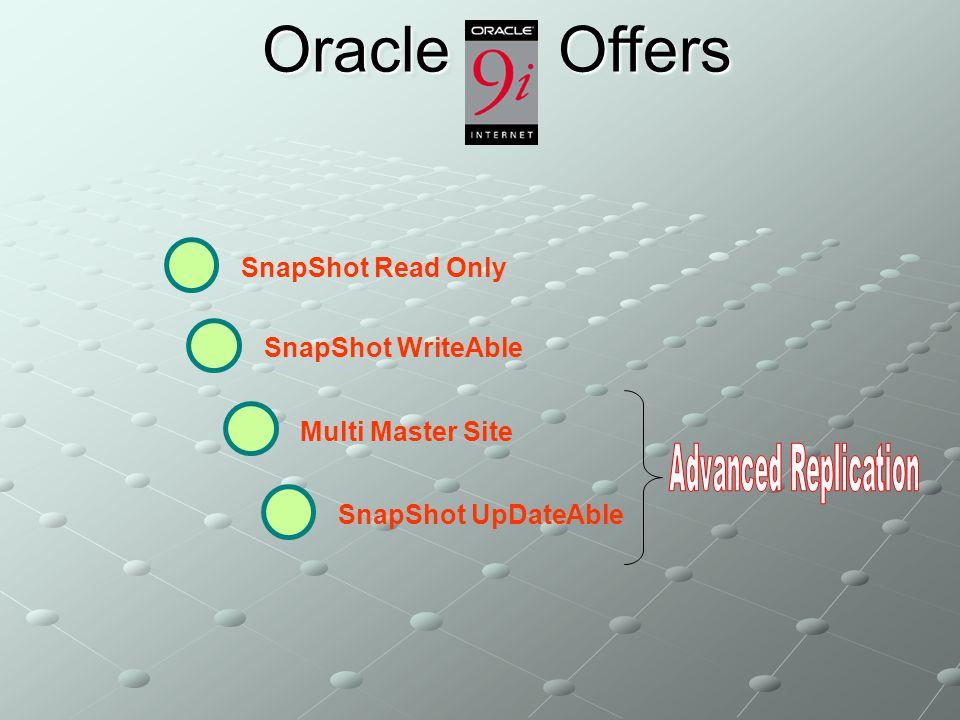 Oracle Offers SnapShot Read OnlySnapShot WriteAbleMulti Master SiteSnapShot UpDateAble