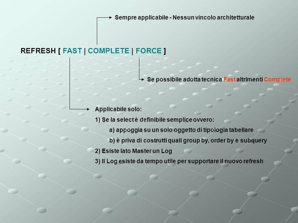 REFRESH [ FAST | COMPLETE | FORCE ] Se possibile adotta tecnica Fast altrimenti Complete Sempre applicabile - Nessun vincolo architetturale Applicabil