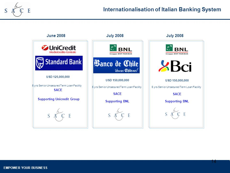 EMPOWER YOUR BUSINESS 14 June 2008 USD 150,000,000 5 yrs Senior Unsecured Term Loan Facility SACE Supporting BNL Internationalisation of Italian Banking System USD 125,000,000 5 yrs Senior Unsecured Term Loan Facility SACE Supporting Unicredit Group July 2008 USD 150,000,000 5 yrs Senior Unsecured Term Loan Facility SACE Supporting BNL