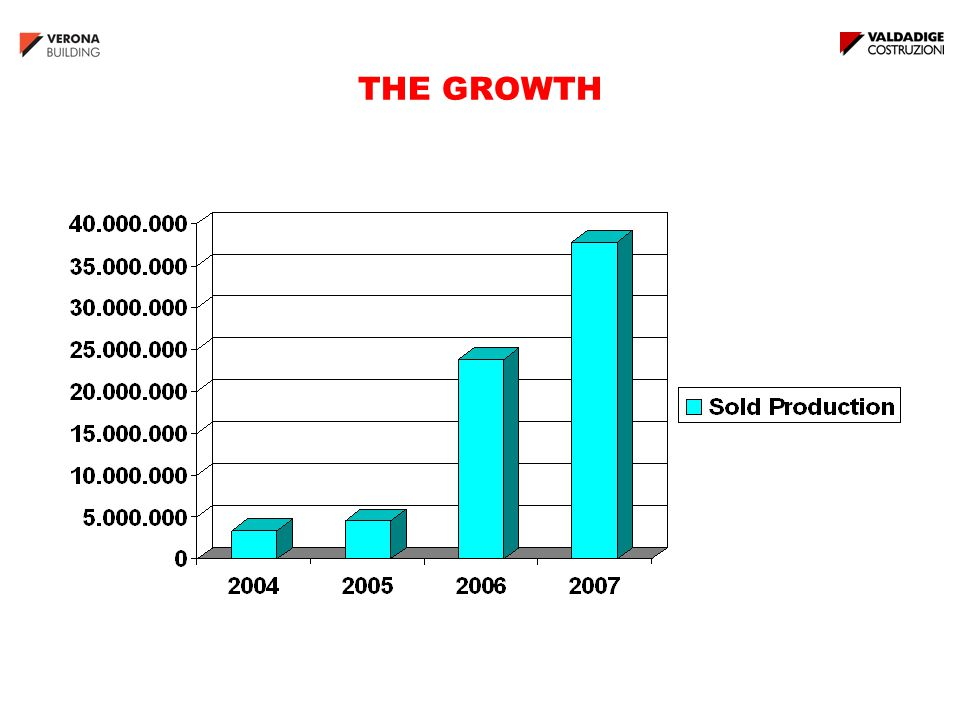 JABLONIE VERONA Surface : 4800 m 2 (62 Flats) Start: December 2008 End: December 2010 Sales : 14 mln €