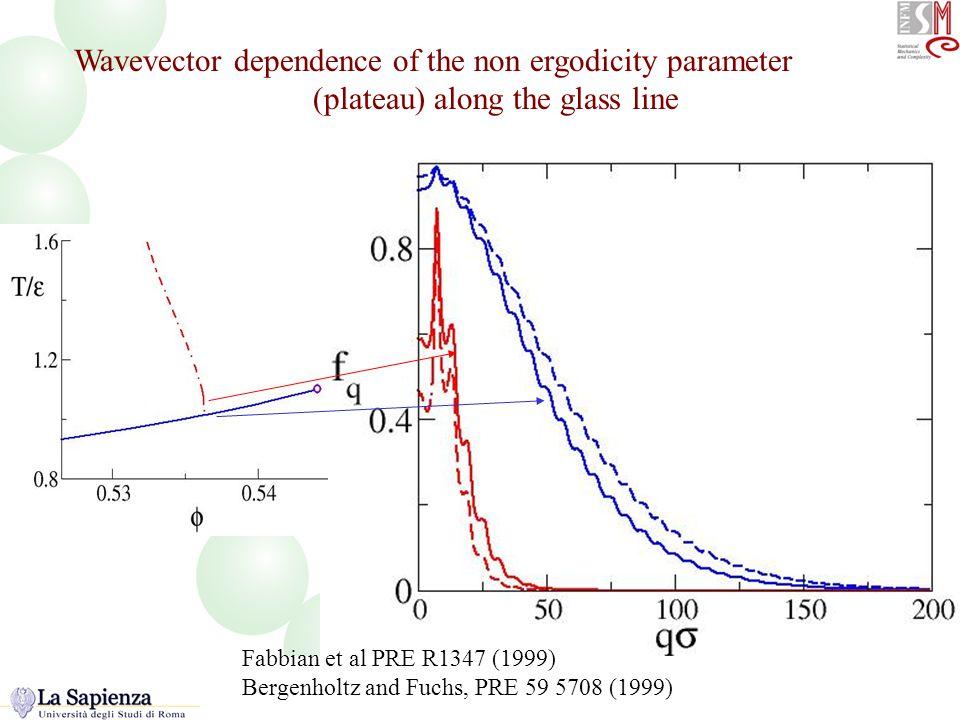 Non ergodicity parameters for the two glasses Wavevector dependence of the non ergodicity parameter (plateau) along the glass line Fabbian et al PRE R1347 (1999) Bergenholtz and Fuchs, PRE 59 5708 (1999)