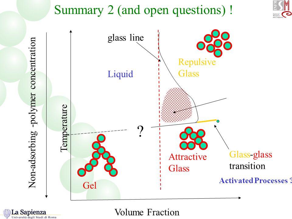 Volume Fraction Temperature Liquid Repulsive Glass Attractive Glass Gel ? Glass-glass transition Non-adsorbing -polymer concentration glass line Summa