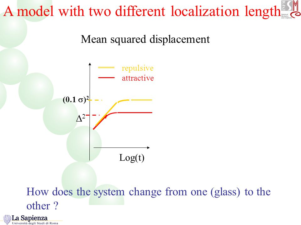 Log(t) Mean squared displacement repulsive attractive (0.1  ) 2  Figure 1 di Natmat A model with two different localization length How does the system change from one (glass) to the other