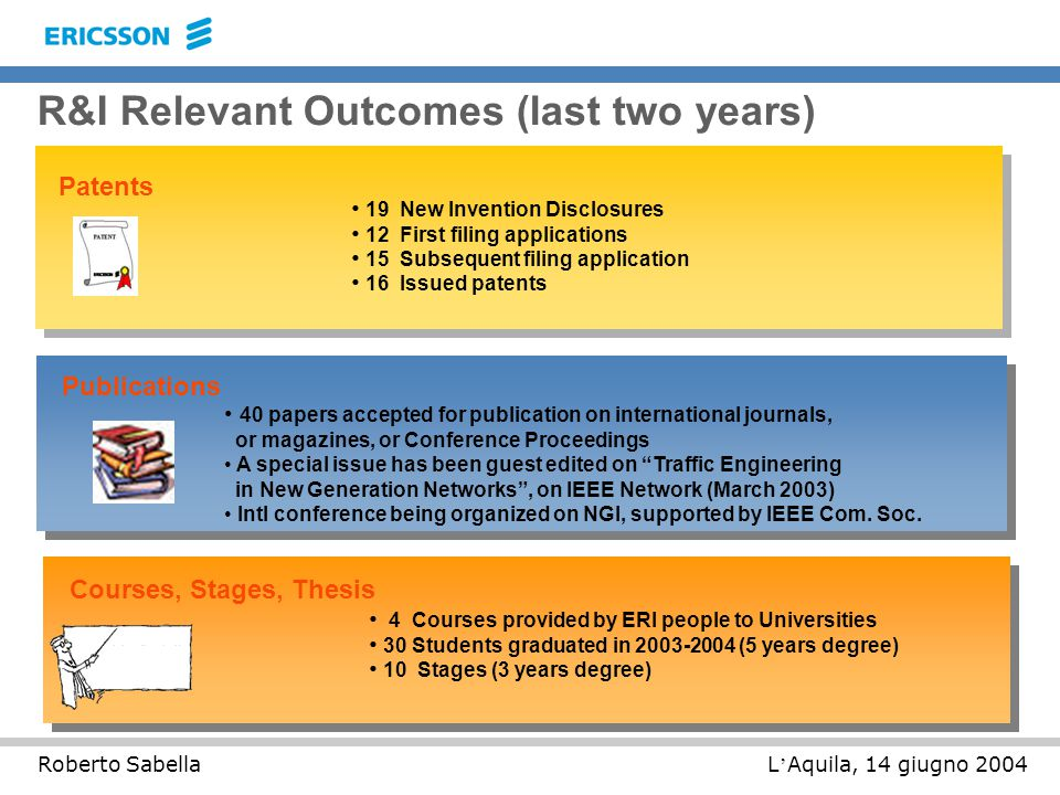 L ' Aquila, 14 giugno 2004Roberto Sabella R&I Relevant Outcomes (last two years) 40 papers accepted for publication on international journals, or magazines, or Conference Proceedings A special issue has been guest edited on Traffic Engineering in New Generation Networks , on IEEE Network (March 2003) Intl conference being organized on NGI, supported by IEEE Com.