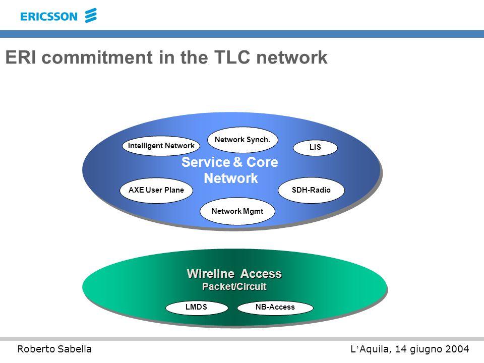 L ' Aquila, 14 giugno 2004Roberto Sabella ERI commitment in the TLC network Wireline Access Packet/Circuit Packet/Circuit LMDSNB-Access Service & Core Network Service & Core Network AXE User Plane Intelligent Network SDH-Radio Network Mgmt Network Synch.