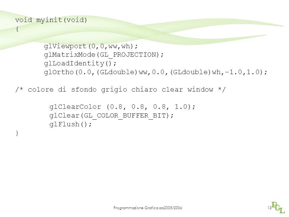 Programmazione Grafica aa2005/200613 void myinit(void) { glViewport(0,0,ww,wh); glMatrixMode(GL_PROJECTION); glLoadIdentity(); glOrtho(0.0,(GLdouble)w