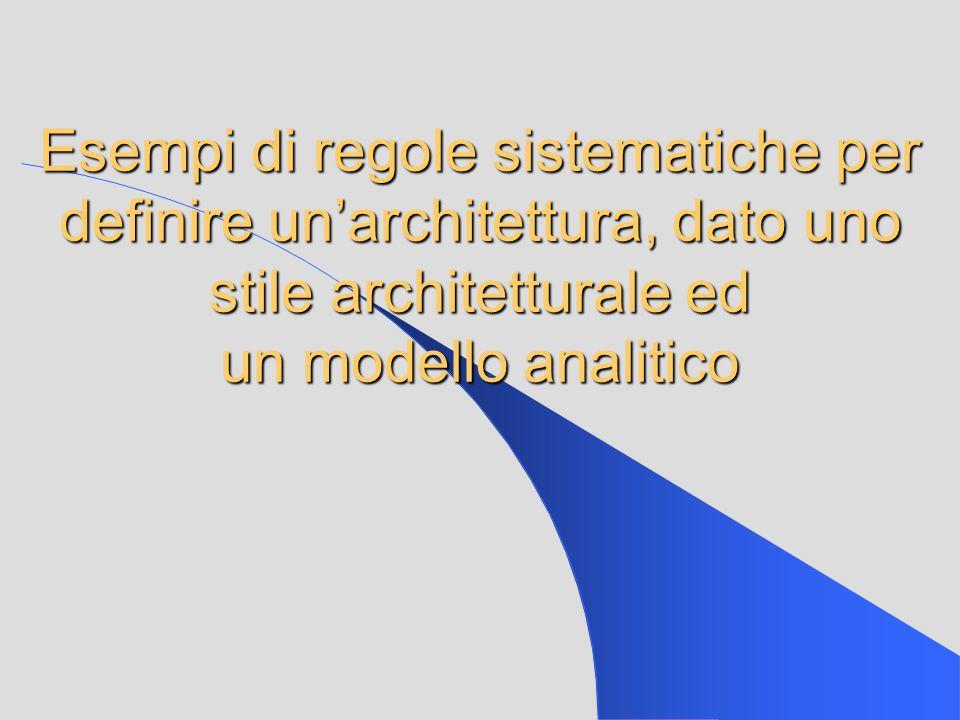 Esempi di regole sistematiche per definire un'architettura, dato uno stile architetturale ed un modello analitico