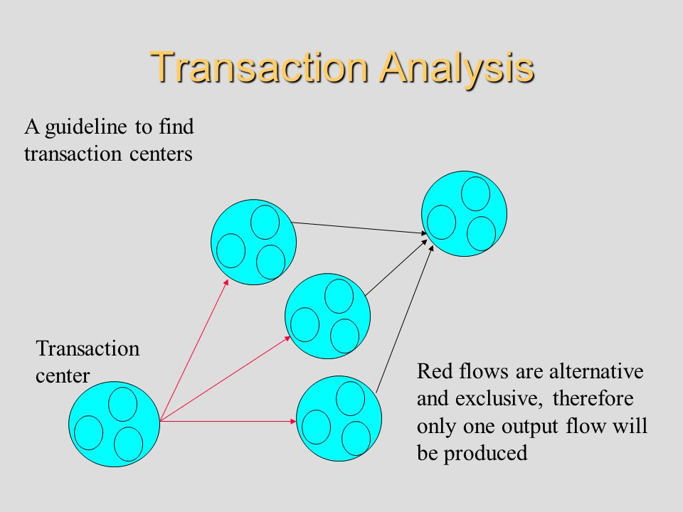 Transaction Analysis Red flows are alternative and exclusive, therefore only one output flow will be produced Transaction center A guideline to find t