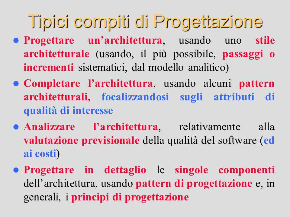 Progettare un'architettura, usando uno stile architetturale (usando, il più possibile, passaggi o incrementi sistematici, dal modello analitico) Completare l'architettura, usando alcuni pattern architetturali, focalizzandosi sugli attributi di qualità di interesse Analizzare l'architettura, relativamente alla valutazione previsionale della qualità del software (ed ai costi) Progettare in dettaglio le singole componenti dell'architettura, usando pattern di progettazione e, in generali, i principi di progettazione Tipici compiti di Progettazione