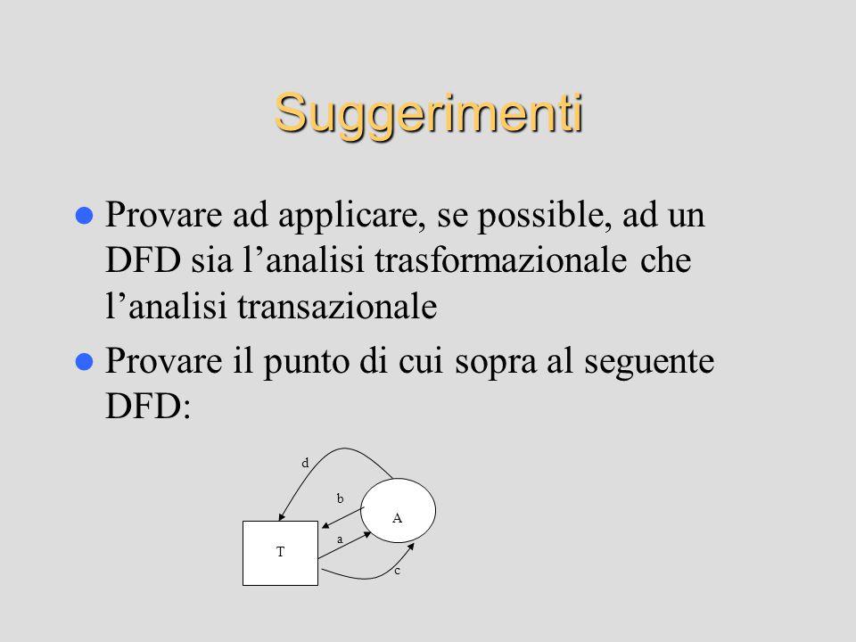 Suggerimenti Provare ad applicare, se possible, ad un DFD sia l'analisi trasformazionale che l'analisi transazionale Provare il punto di cui sopra al seguente DFD: A T a b c d