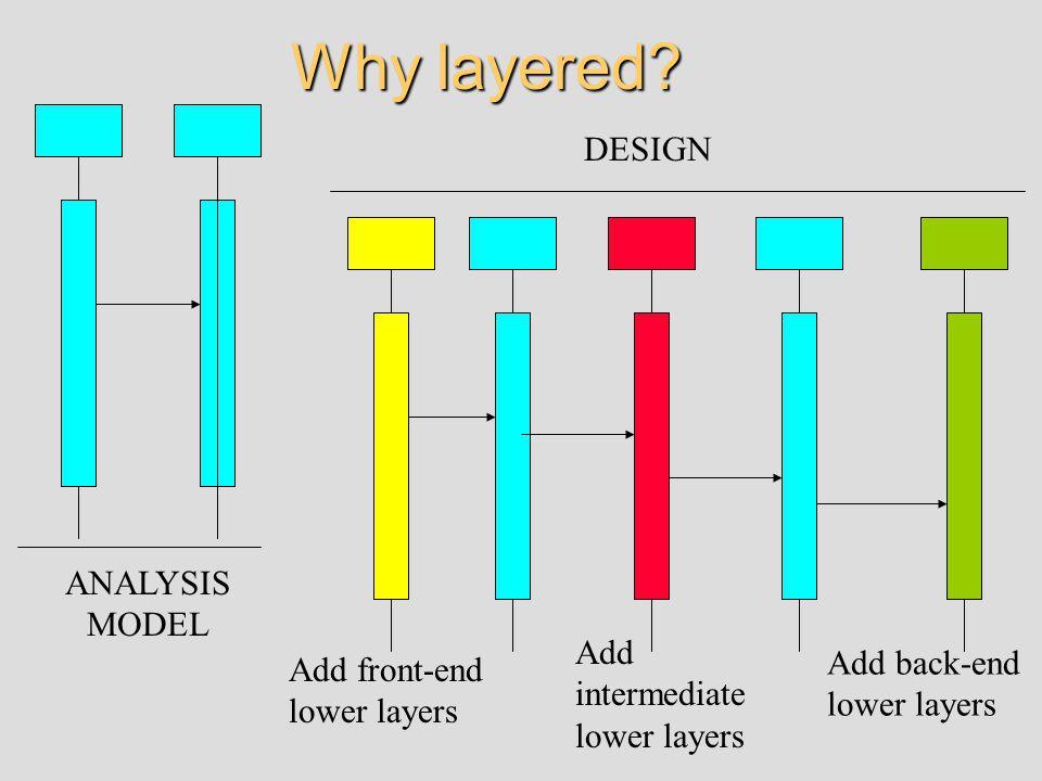 Why layered.