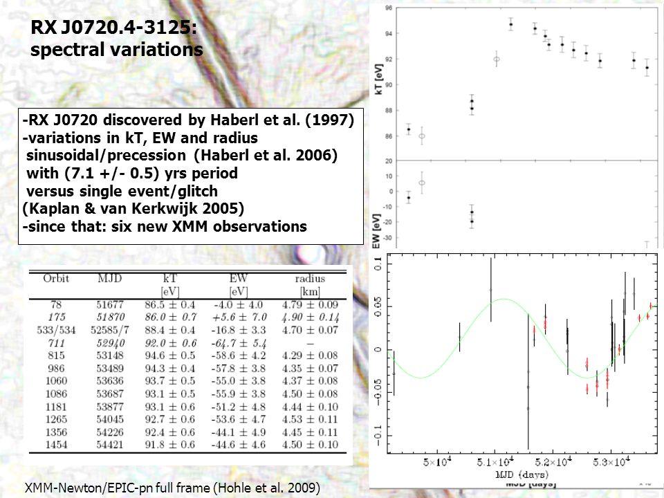 RX J0720.4-3125: spectral variations XMM-Newton/EPIC-pn full frame (Hohle et al.