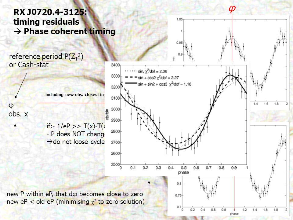 φ φ +dφ RX J0720.4-3125: timing residuals  Phase coherent timing φ obs.