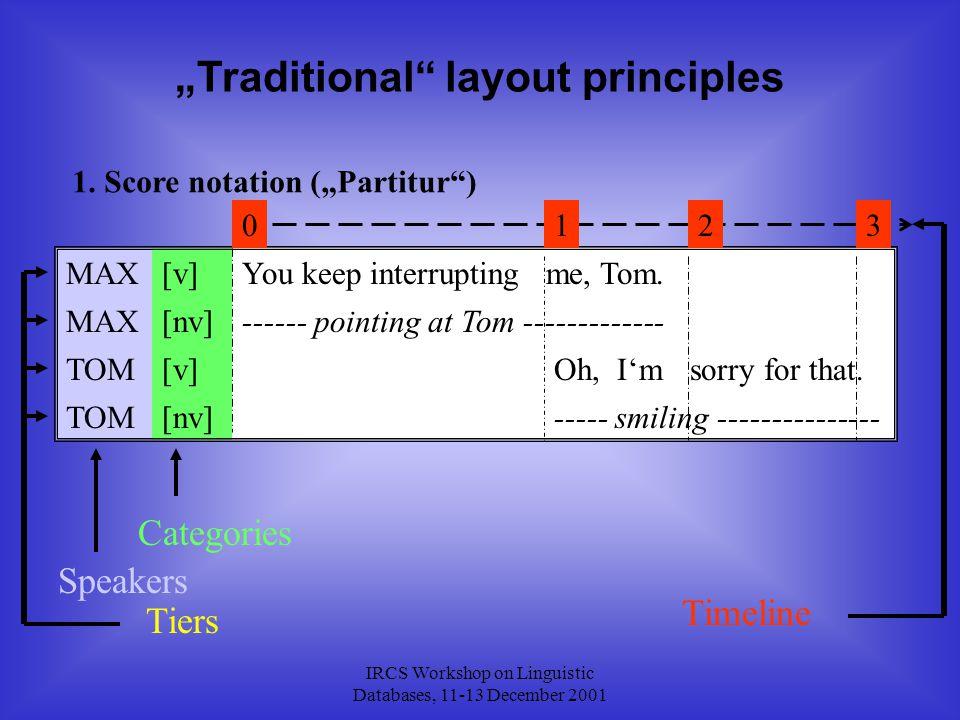 "IRCS Workshop on Linguistic Databases, 11-13 December 2001 ""Traditional"" layout principles MAX TOM [v] [nv] You keep interruptingme, Tom. ------ point"