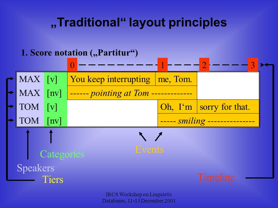 """IRCS Workshop on Linguistic Databases, 11-13 December 2001 """"Traditional layout principles MAX TOM [v] [nv] You keep interruptingme, Tom."""