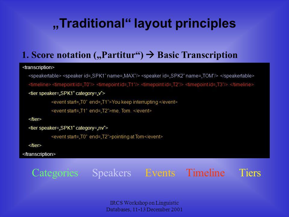 "IRCS Workshop on Linguistic Databases, 11-13 December 2001 ""Traditional"" layout principles 1. Score notation (""Partitur"")  Basic Transcription TiersS"