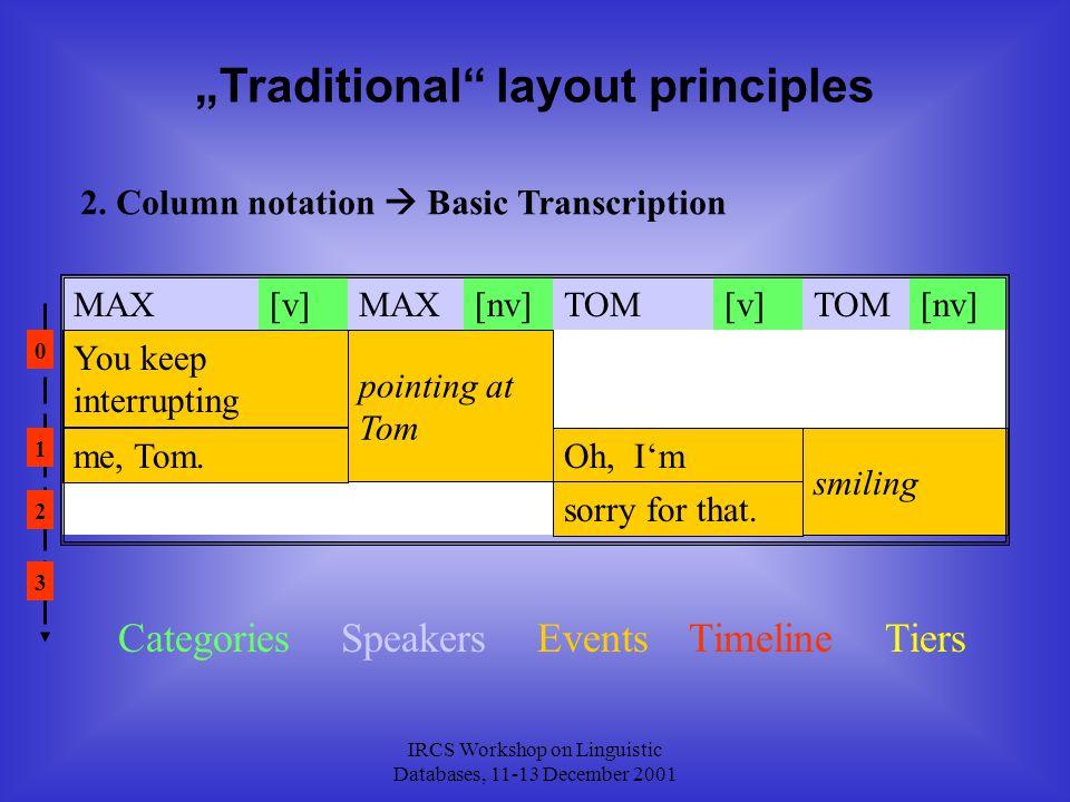 """IRCS Workshop on Linguistic Databases, 11-13 December 2001 """"Traditional layout principles MAX TOM [v] [nv] You keep interrupting me, Tom."""