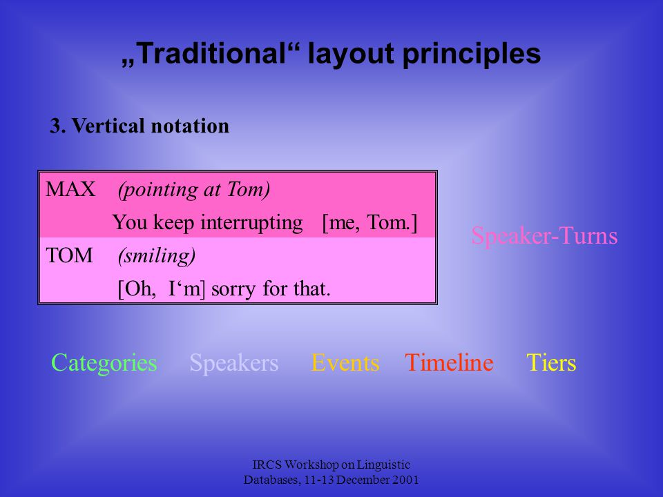 "IRCS Workshop on Linguistic Databases, 11-13 December 2001 ""Traditional layout principles 3."