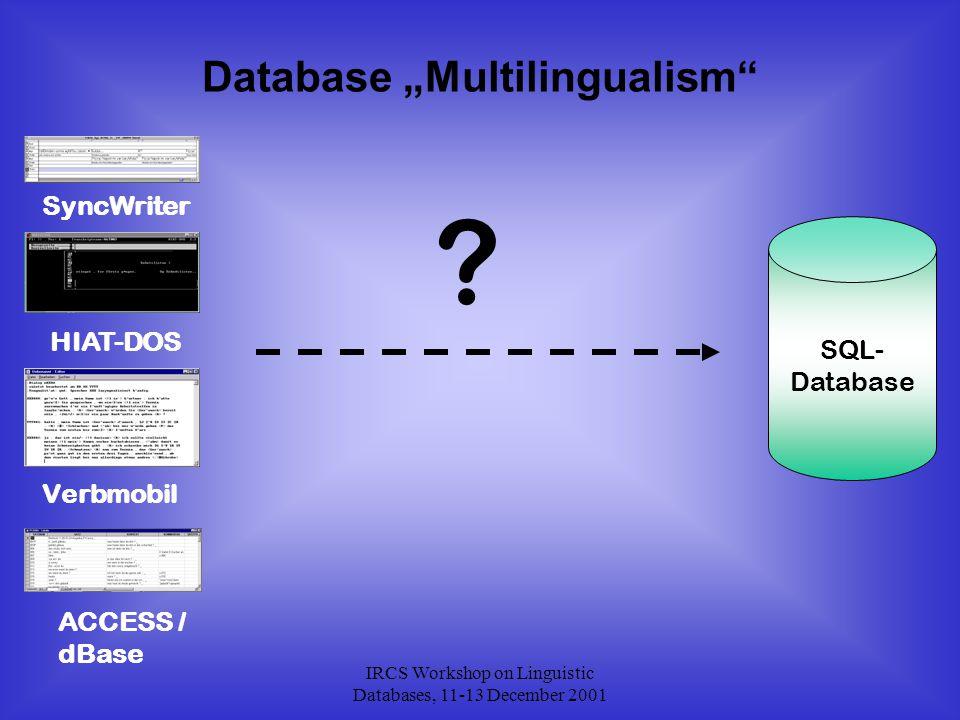 """IRCS Workshop on Linguistic Databases, 11-13 December 2001 SyncWriter HIAT-DOS Verbmobil SQL- Database ? ACCESS / dBase Database """"Multilingualism"""""""