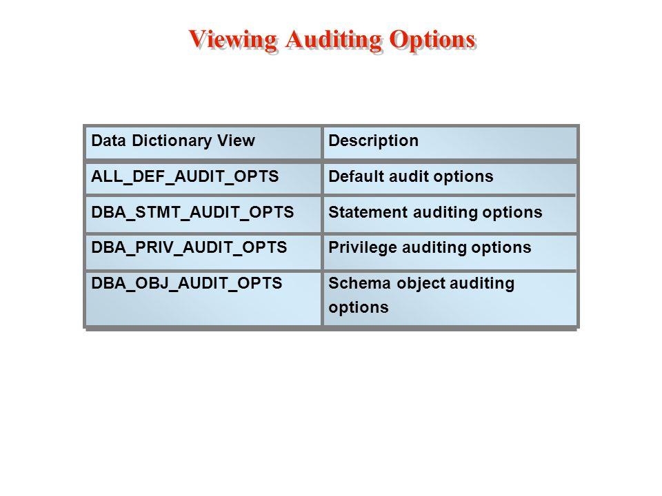 Data Dictionary View ALL_DEF_AUDIT_OPTS DBA_STMT_AUDIT_OPTS DBA_PRIV_AUDIT_OPTS DBA_OBJ_AUDIT_OPTS Description Default audit options Statement auditing options Privilege auditing options Schema object auditing options Viewing Auditing Options