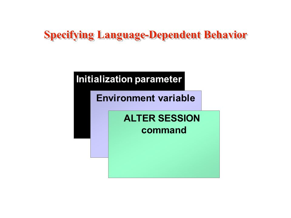 Specifying Language-Dependent Behavior Initialization parameter Environment variable ALTER SESSION command