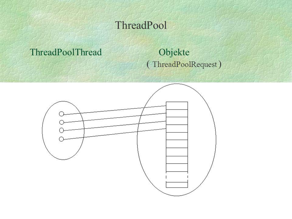 ThreadPoolThread Objekte ( ThreadPoolRequest ) ThreadPool