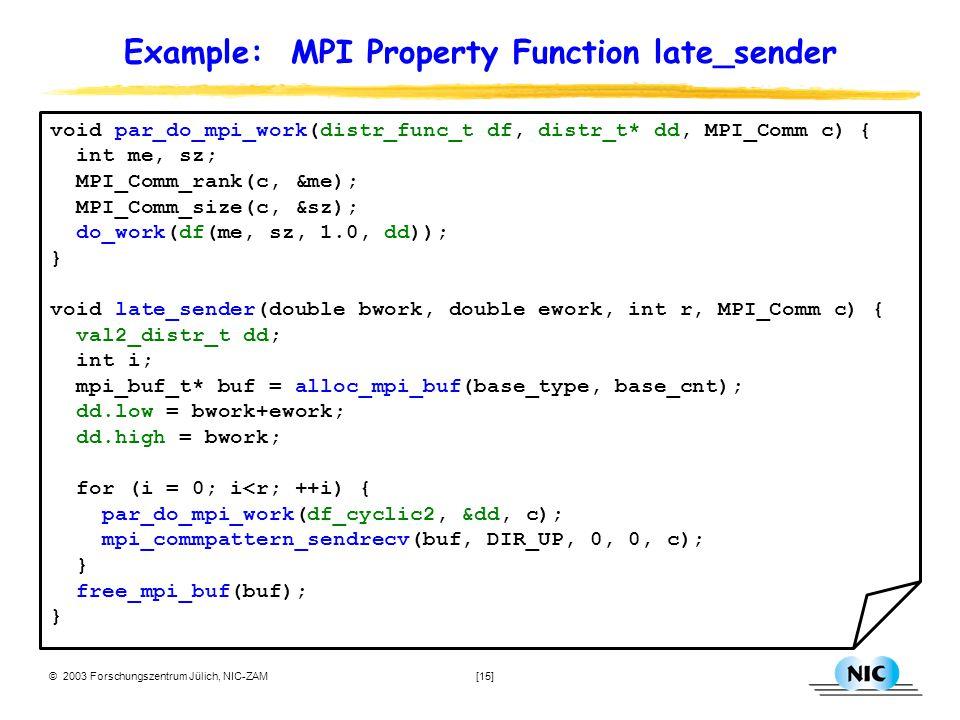 © 2003 Forschungszentrum Jülich, NIC-ZAM [15] Example: MPI Property Function late_sender void par_do_mpi_work(distr_func_t df, distr_t* dd, MPI_Comm c) { int me, sz; MPI_Comm_rank(c, &me); MPI_Comm_size(c, &sz); do_work(df(me, sz, 1.0, dd)); } void late_sender(double bwork, double ework, int r, MPI_Comm c) { val2_distr_t dd; int i; mpi_buf_t* buf = alloc_mpi_buf(base_type, base_cnt); dd.low = bwork+ework; dd.high = bwork; for (i = 0; i<r; ++i) { par_do_mpi_work(df_cyclic2, &dd, c); mpi_commpattern_sendrecv(buf, DIR_UP, 0, 0, c); } free_mpi_buf(buf); }