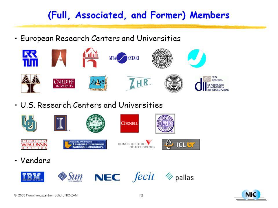 © 2003 Forschungszentrum Jülich, NIC-ZAM [3] (Full, Associated, and Former) Members European Research Centers and Universities U.S.